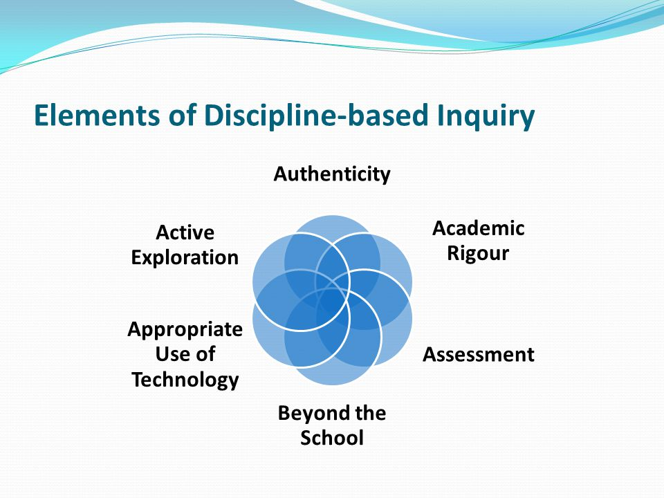 Elements of Discipline-based Inquiry Authenticity Academic Rigour Assessment Beyond the School Appropriate Use of Technology Active Exploration
