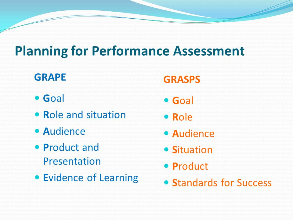 Planning for Performance Assessment GRAPE Goal Role and situation Audience Product and Presentation Evidence of Learning GRASPS Goal Role Audience Sit