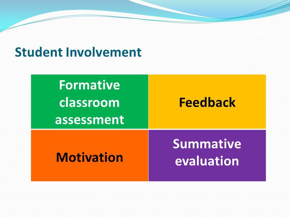 Student Involvement Formative classroom assessment Feedback Motivation Summative evaluation