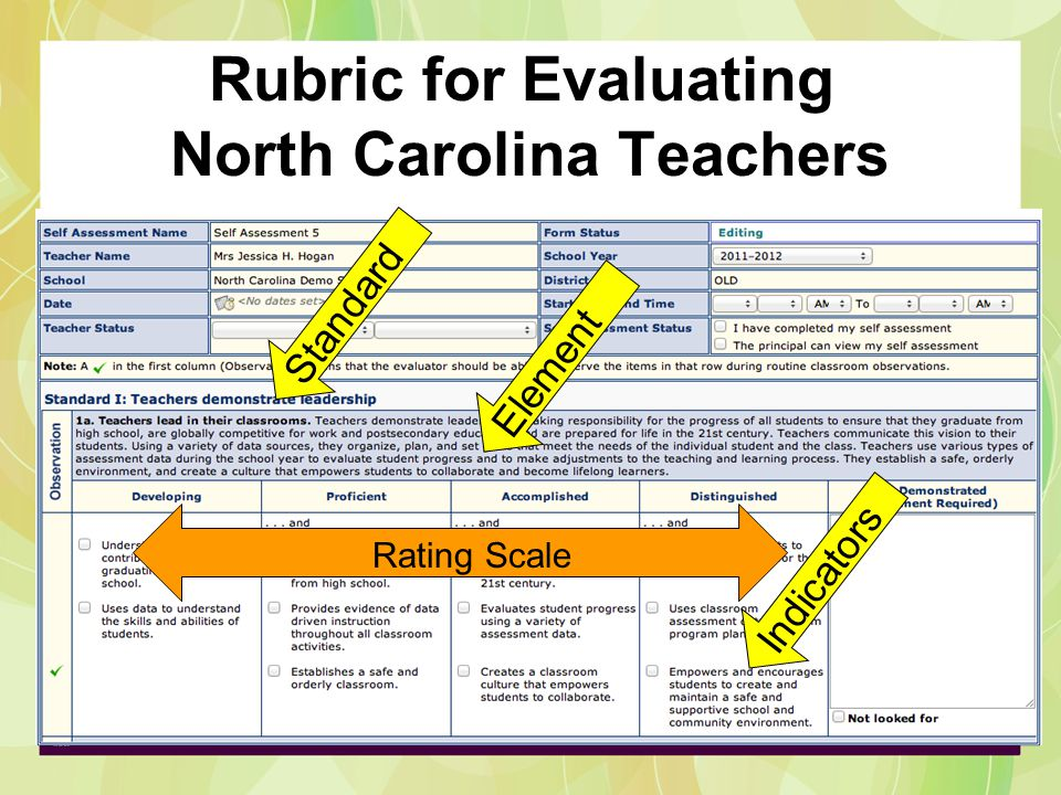 Rubric for Evaluating North Carolina Teachers Element Standard Indicators Rating Scale