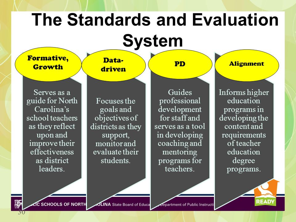 30 The Standards and Evaluation System Formative, Growth Data- driven PD Alignment