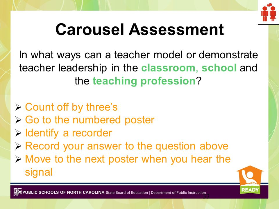 33 Carousel Assessment In what ways can a teacher model or demonstrate teacher leadership in the classroom, school and the teaching profession.