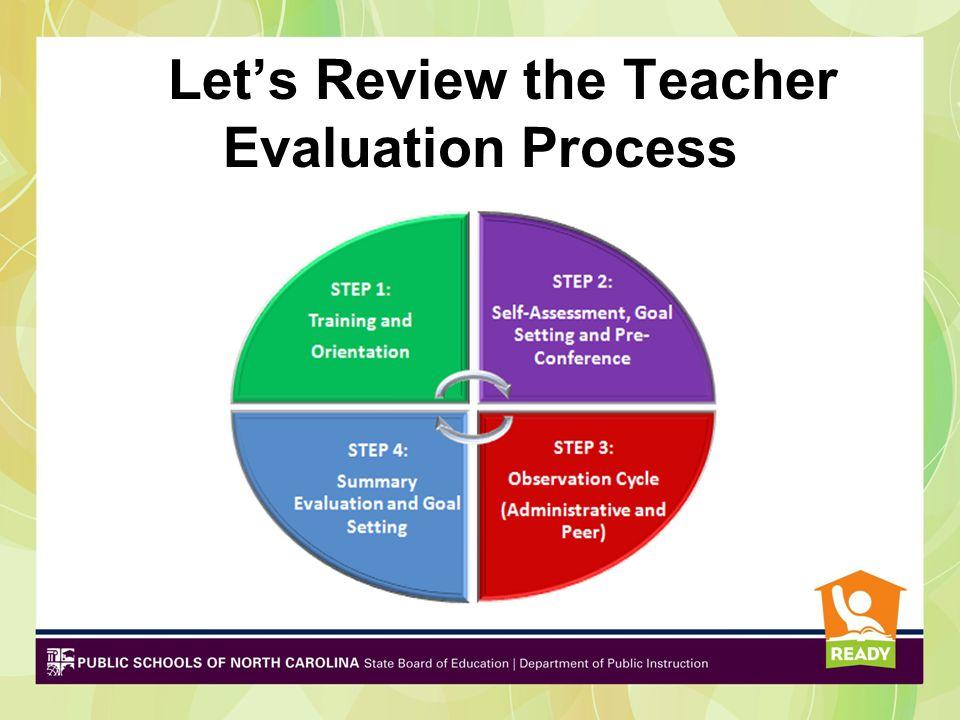 Let's Review the Teacher Evaluation Process