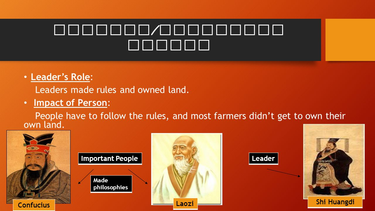 Leaders / Important People Leader's Role: Leaders made rules and owned land.
