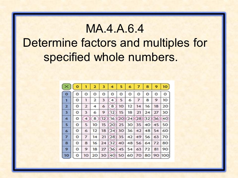 MA.4.A.6.4 Determine factors and multiples for specified whole numbers.