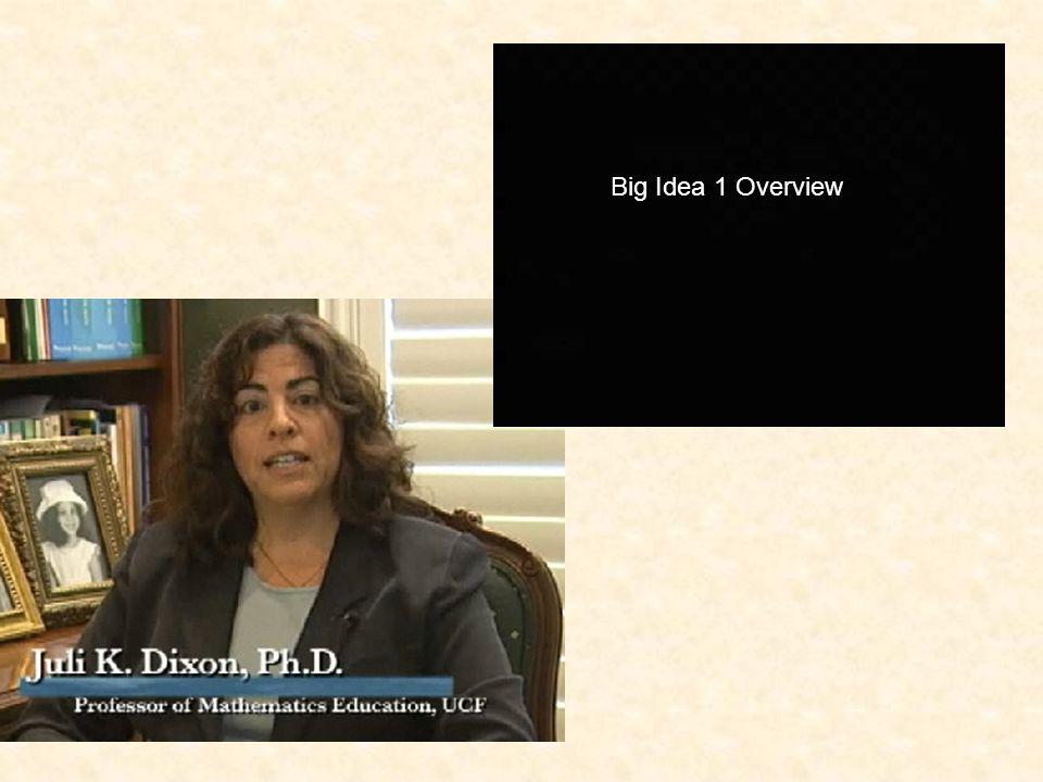 Big Idea 1 Overview