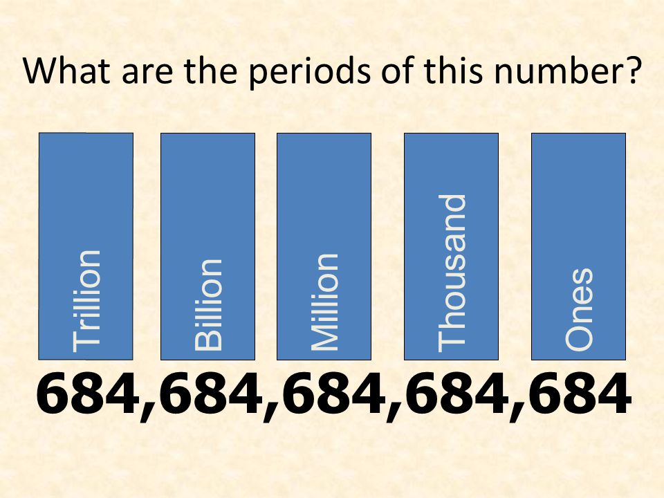 What are the periods of this number 684,684,684,684,684 Trillion BillionMillionThousandOnes