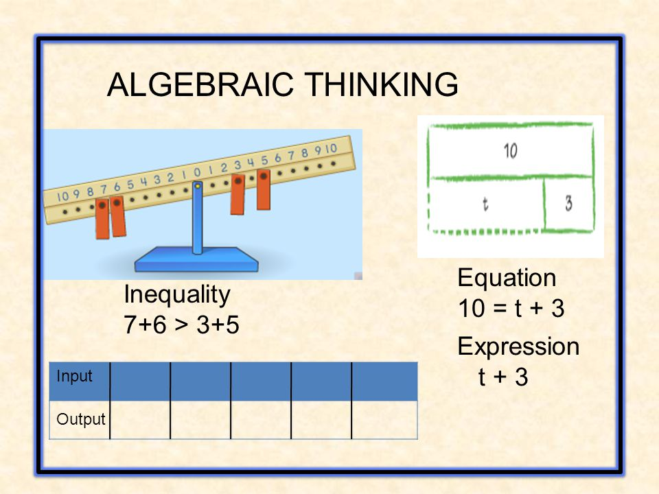 Equation 10 = t + 3 Inequality 7+6 > 3+5 ALGEBRAIC THINKING Expression t + 3 Input Output