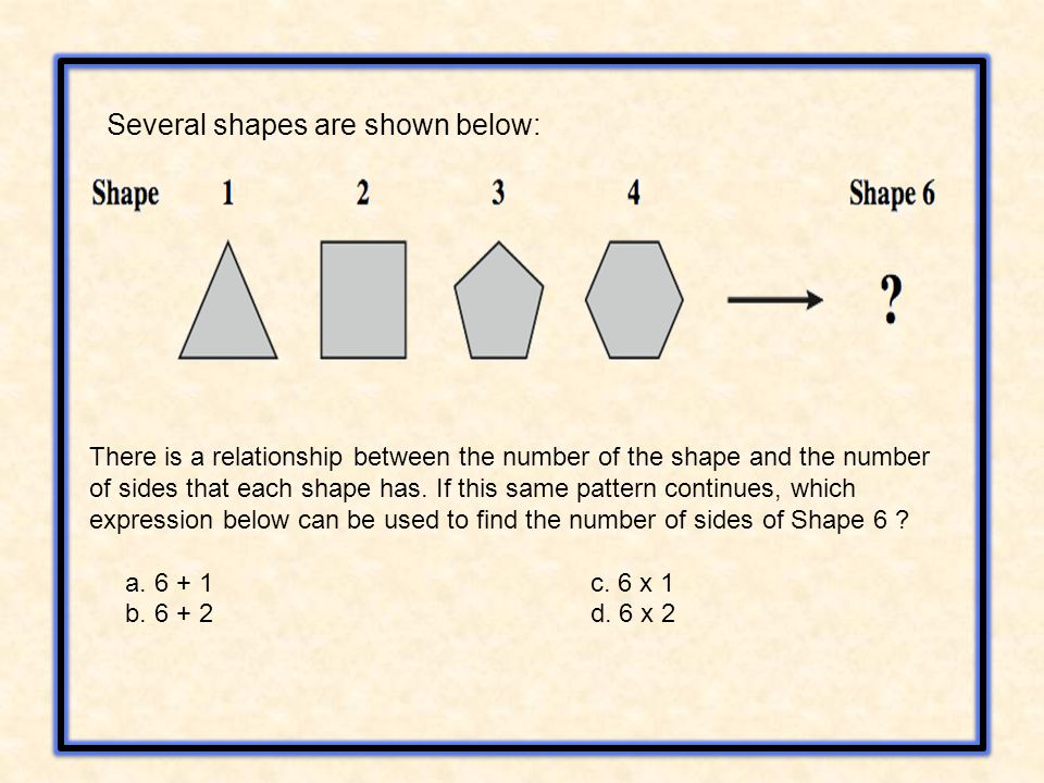 There is a relationship between the number of the shape and the number of sides that each shape has.