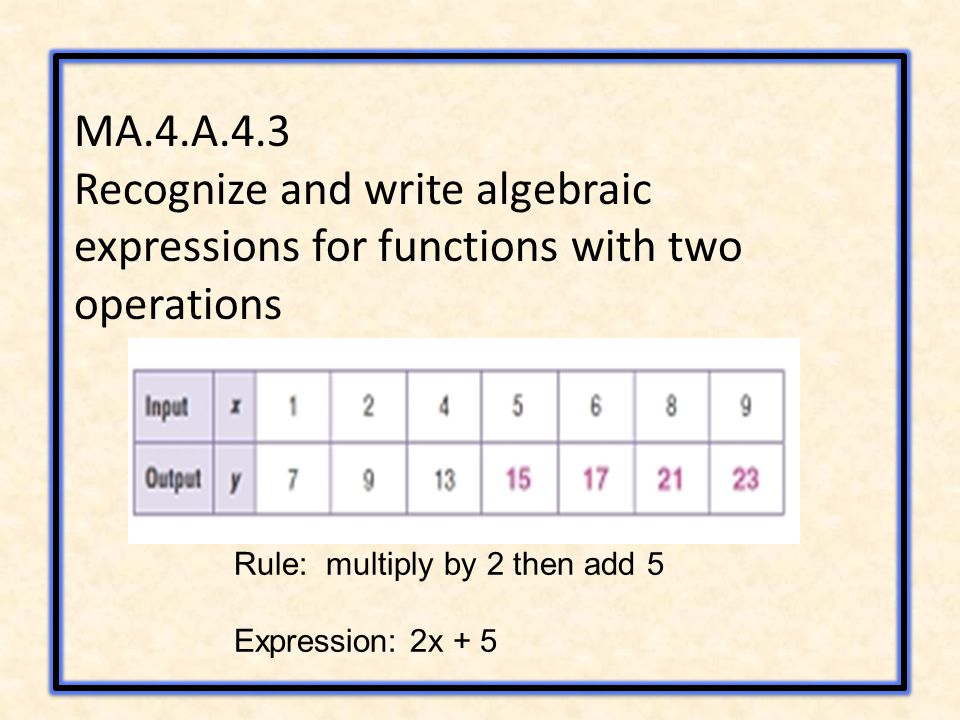 MA.4.A.4.3 Recognize and write algebraic expressions for functions with two operations Rule: multiply by 2 then add 5 Expression: 2x + 5