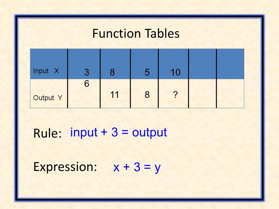 Function Tables Rule: Expression: Input X Output Y 3636 8 11 5858 10 ? input + 3 = output x + 3 = y