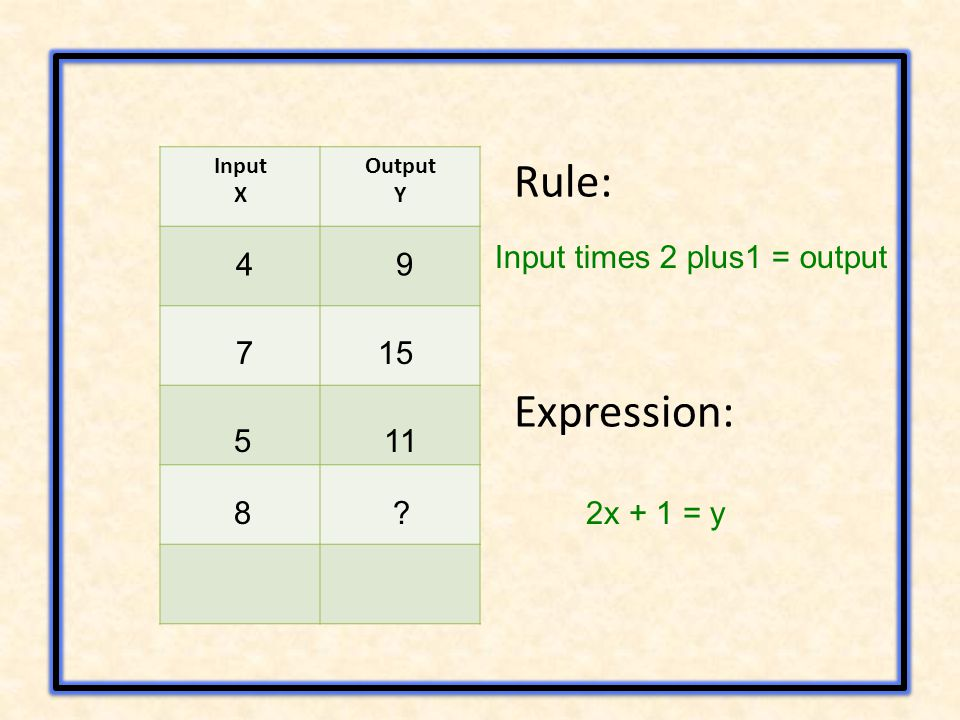 Input X Output Y Rule: Expression: 4 9 7 15 5 11 8 ? Input times 2 plus1 = output 2x + 1 = y