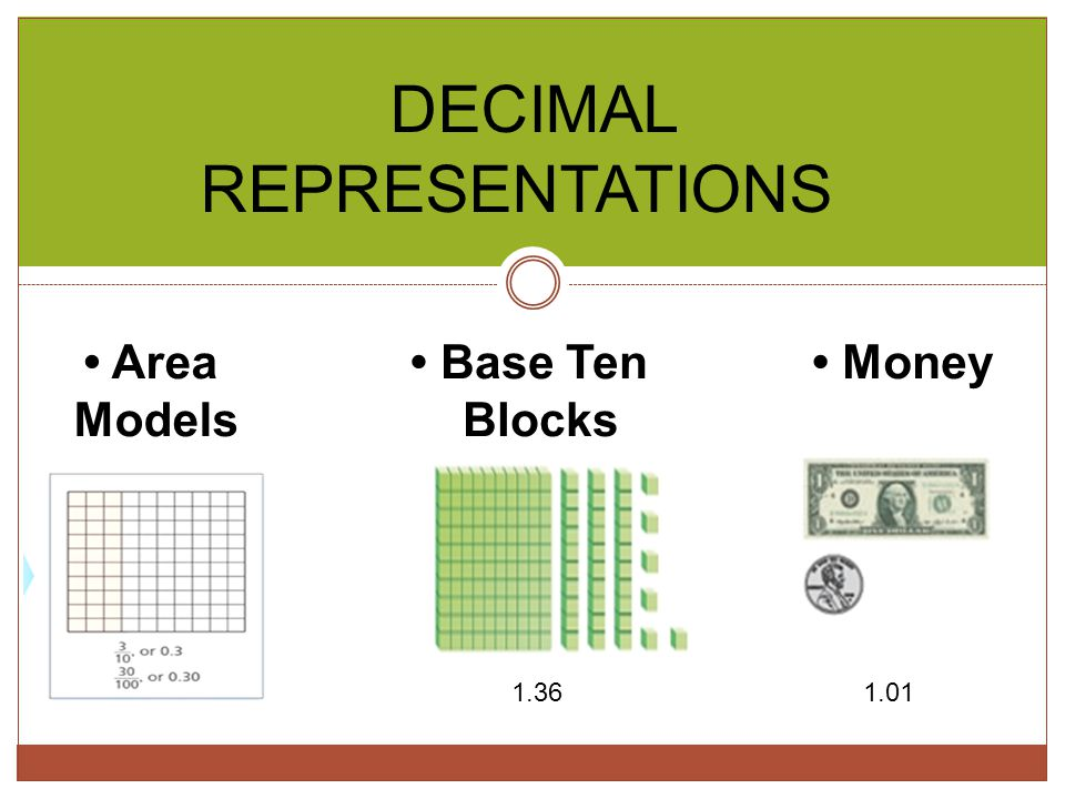 Area Models DECIMAL REPRESENTATIONS Base Ten Blocks Money 1.361.01