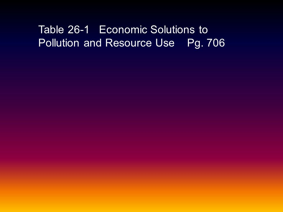Table 26-1 Economic Solutions to Pollution and Resource Use Pg. 706