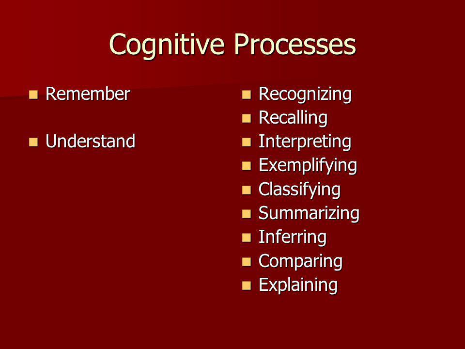 Cognitive Processes Remember Remember Understand Understand Recognizing Recognizing Recalling Recalling Interpreting Interpreting Exemplifying Exemplifying Classifying Classifying Summarizing Summarizing Inferring Inferring Comparing Comparing Explaining Explaining