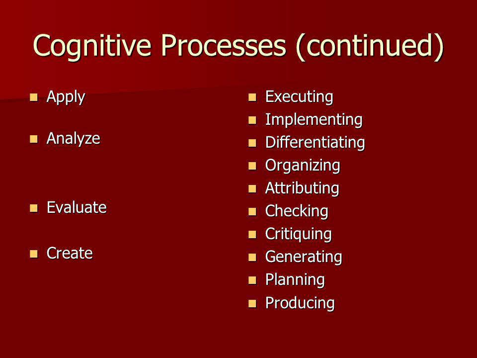 Cognitive Processes (continued) Apply Apply Analyze Analyze Evaluate Evaluate Create Create Executing Executing Implementing Implementing Differentiating Differentiating Organizing Organizing Attributing Attributing Checking Checking Critiquing Critiquing Generating Generating Planning Planning Producing Producing