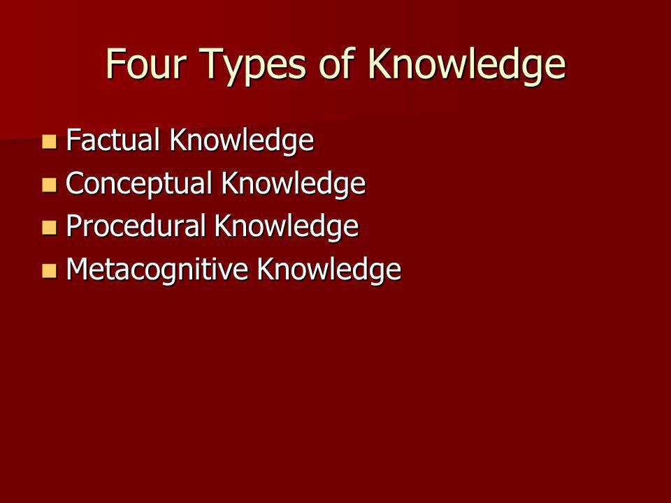 Four Types of Knowledge Factual Knowledge Factual Knowledge Conceptual Knowledge Conceptual Knowledge Procedural Knowledge Procedural Knowledge Metacognitive Knowledge Metacognitive Knowledge