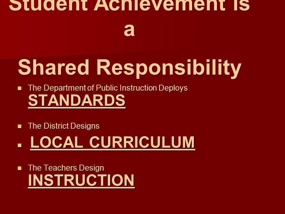 The Department of Public Instruction Deploys STANDARDS The Department of Public Instruction Deploys STANDARDS The District Designs The District Designs LOCAL CURRICULUM LOCAL CURRICULUM The Teachers Design INSTRUCTION The Teachers Design INSTRUCTION Student Achievement is a Shared Responsibility