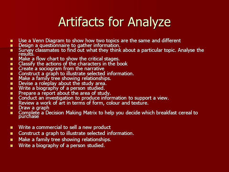 Artifacts for Analyze Use a Venn Diagram to show how two topics are the same and different Use a Venn Diagram to show how two topics are the same and different Design a questionnaire to gather information.