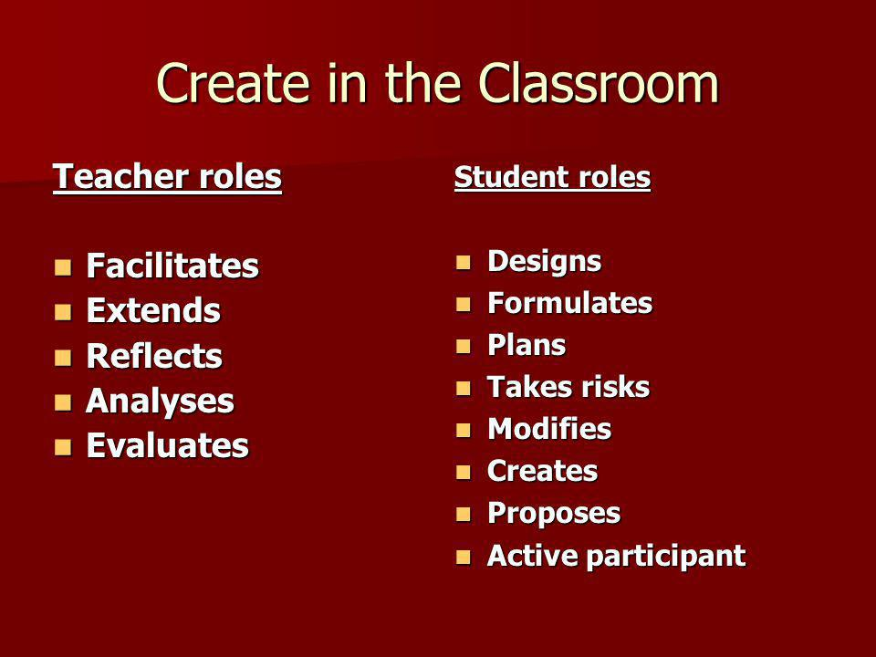 Create in the Classroom Teacher roles Facilitates Facilitates Extends Extends Reflects Reflects Analyses Analyses Evaluates Evaluates Student roles Designs Designs Formulates Formulates Plans Plans Takes risks Takes risks Modifies Modifies Creates Creates Proposes Proposes Active participant Active participant
