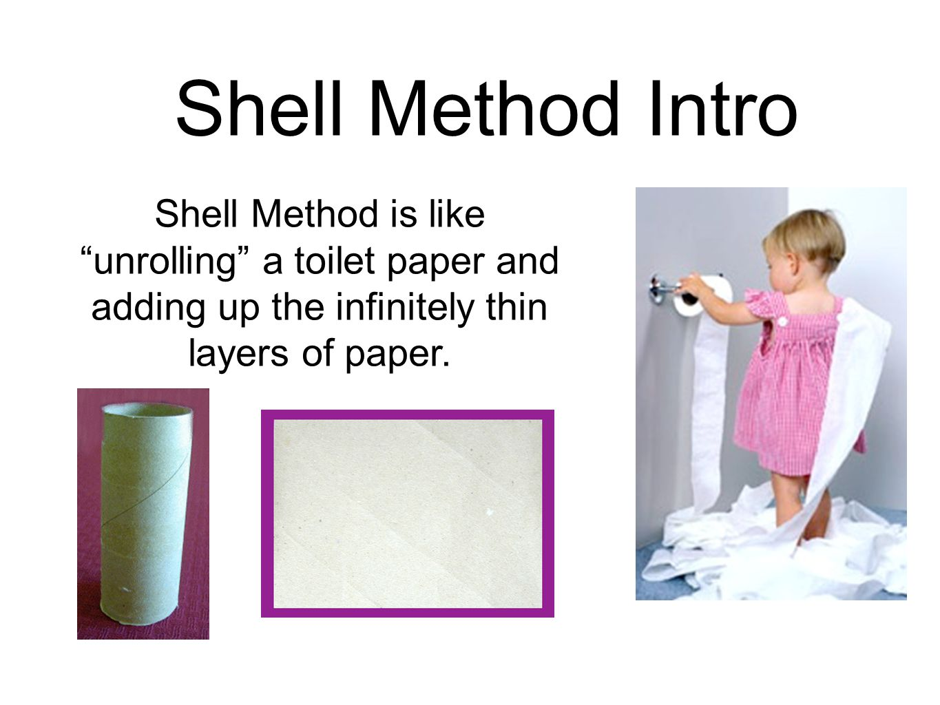 Shell Method Intro Shell Method is like unrolling a toilet paper and adding up the infinitely thin layers of paper.