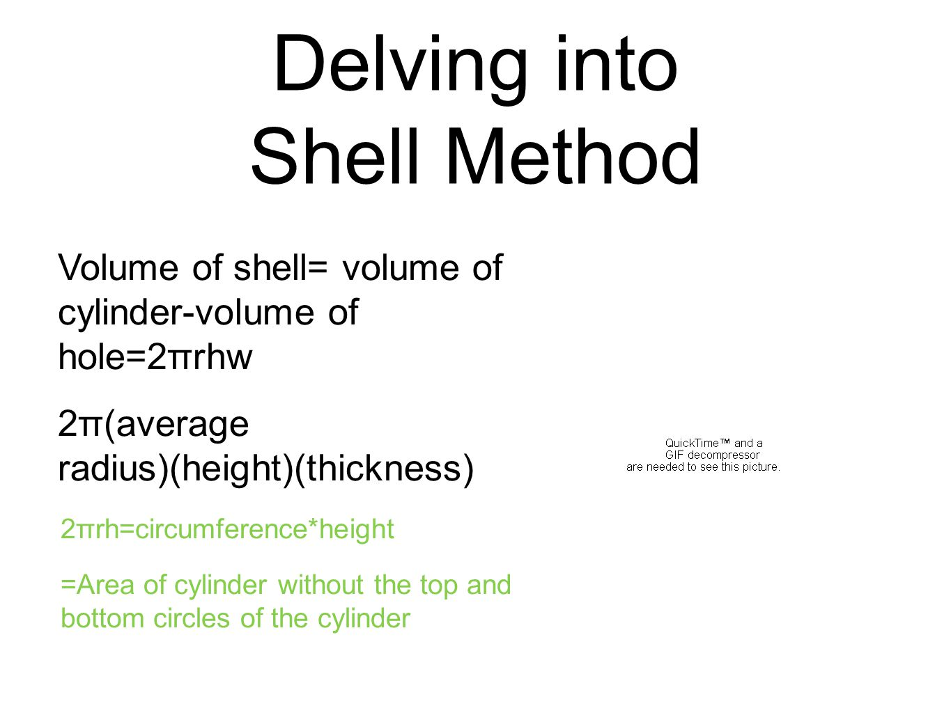 Delving into Shell Method Volume of shell= volume of cylinder-volume of hole=2πrhw 2π(average radius)(height)(thickness) 2πrh=circumference*height =Area of cylinder without the top and bottom circles of the cylinder