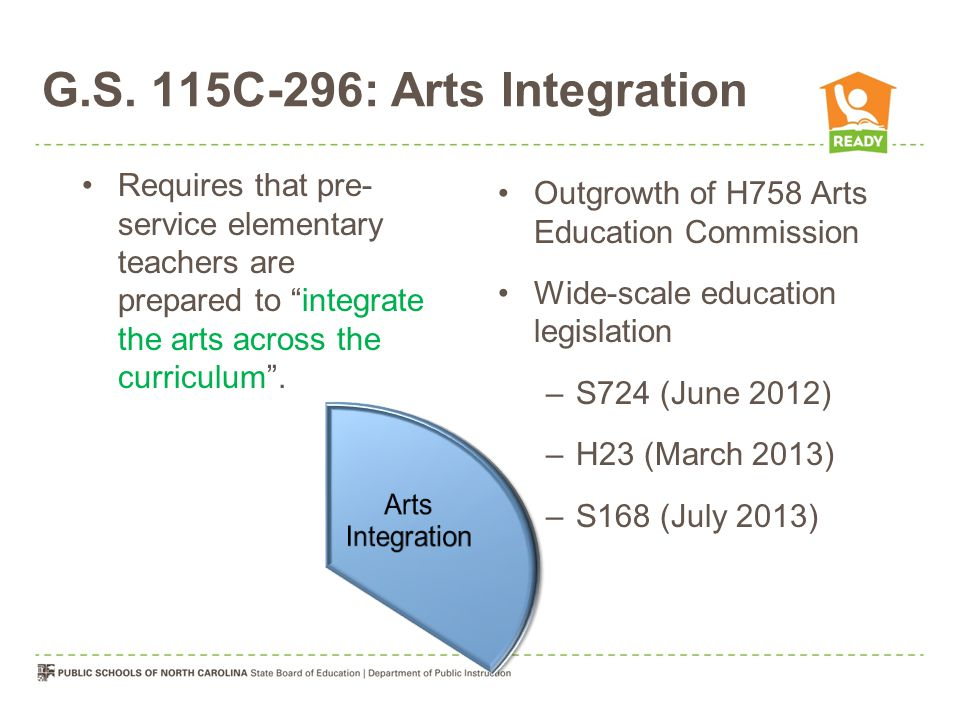 """G.S. 115C-296: Arts Integration Requires that pre- service elementary teachers are prepared to """"integrate the arts across the curriculum"""". Outgrowth o"""
