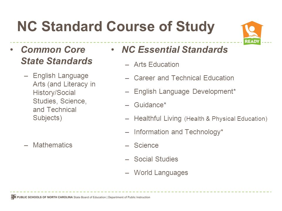NC Standard Course of Study Common Core State Standards –English Language Arts (and Literacy in History/Social Studies, Science, and Technical Subjects) –Mathematics NC Essential Standards –Arts Education –Career and Technical Education –English Language Development* –Guidance* –Healthful Living (Health & Physical Education) –Information and Technology* –Science –Social Studies –World Languages
