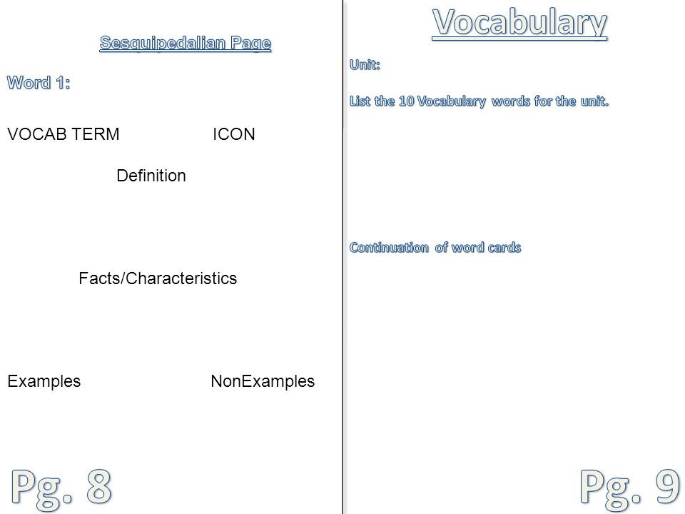 VOCAB TERMICON Definition Facts/Characteristics Examples NonExamples
