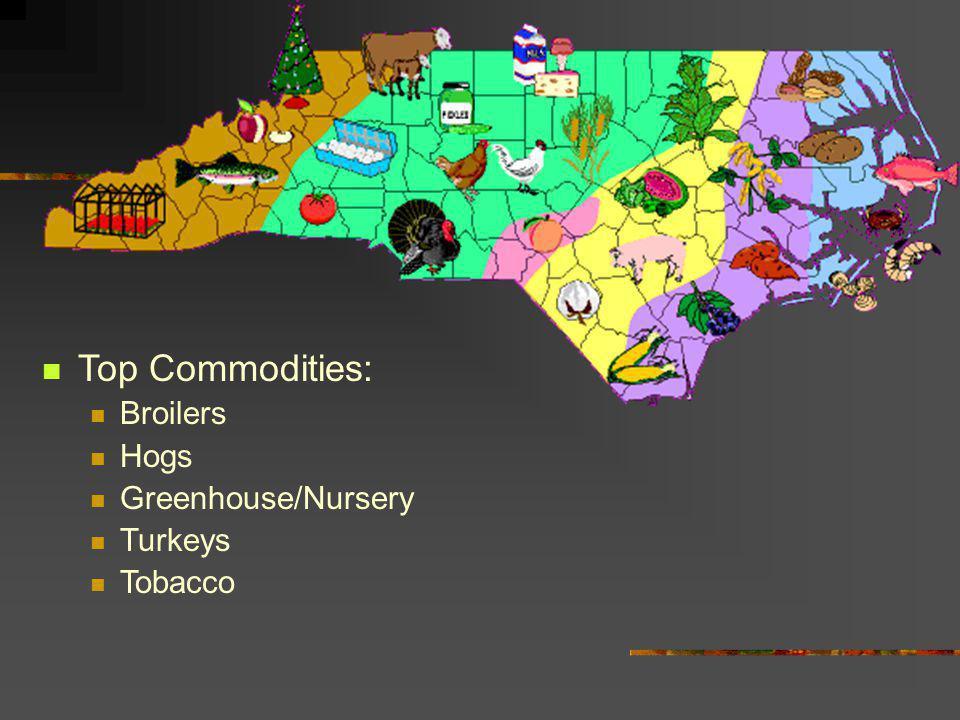 Top Commodities: Broilers Hogs Greenhouse/Nursery Turkeys Tobacco