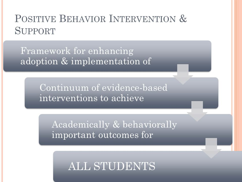 Teams Best practice in profession development Representative of all faculty and staff Assessment Guides Intervention Used for problem-solving Context Fit between problem context And best practices