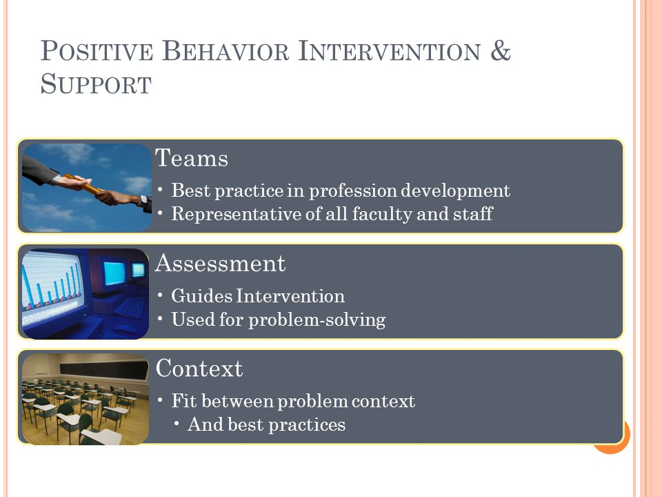 PBIS IS… Effective Process 3-5 years Effective professional development Expectations Defined by building team Implemented by all faculty and staff Teaching Appropriate behavior is taught Positive behavior is publicly acknowledged