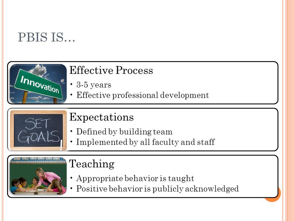 Why PBIS School-Wide.