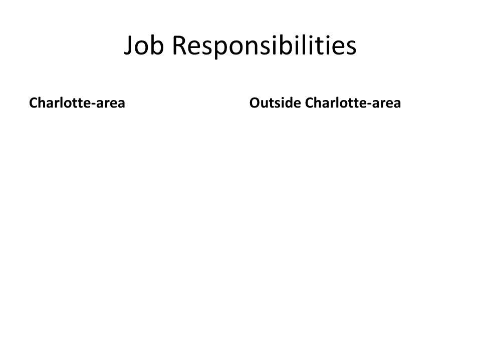 Job Responsibilities Charlotte-areaOutside Charlotte-area