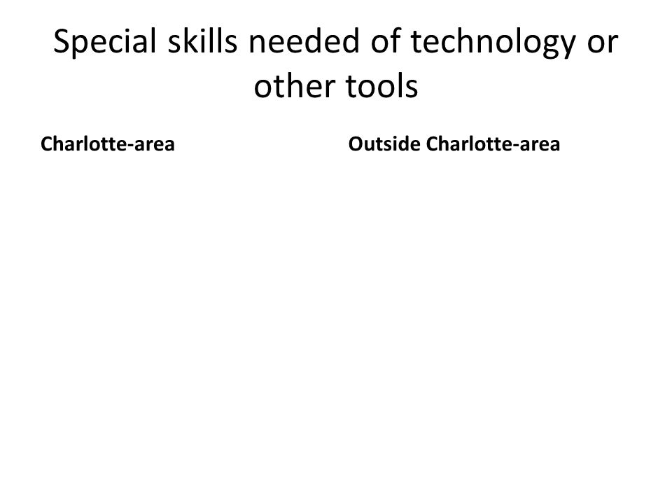 Special skills needed of technology or other tools Charlotte-areaOutside Charlotte-area