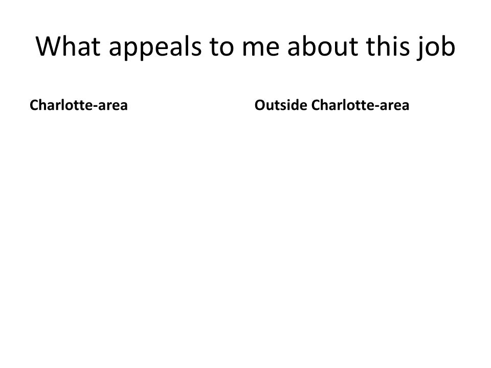 What appeals to me about this job Charlotte-areaOutside Charlotte-area