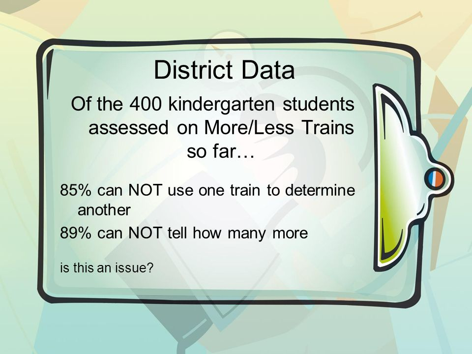 District Data Of the 400 kindergarten students assessed on More/Less Trains so far… 85% can NOT use one train to determine another 89% can NOT tell how many more is this an issue