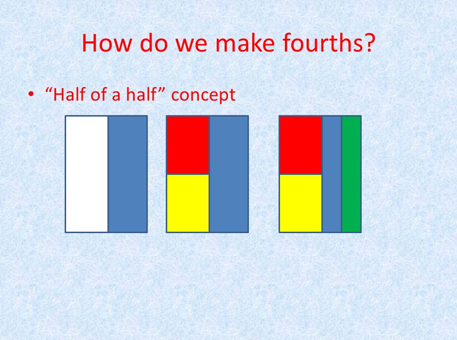 How do we make fourths? Half of a half concept