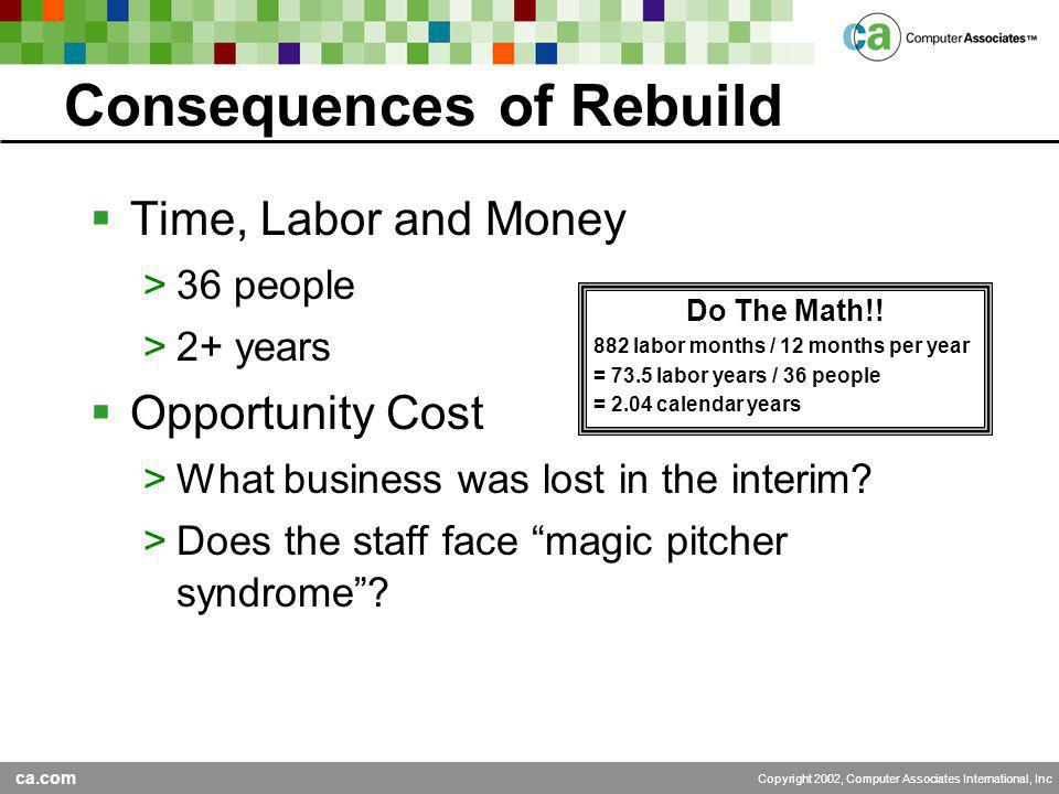 ca.com Copyright 2002, Computer Associates International, Inc Consequences of Rebuild  Time, Labor and Money >36 people >2+ years  Opportunity Cost >What business was lost in the interim.