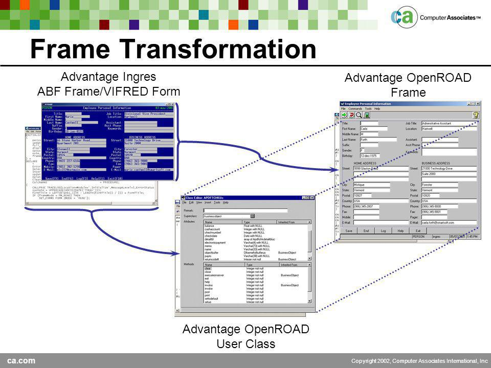 ca.com Copyright 2002, Computer Associates International, Inc Frame Transformation Advantage Ingres ABF Frame/VIFRED Form Advantage OpenROAD User Class Advantage OpenROAD Frame