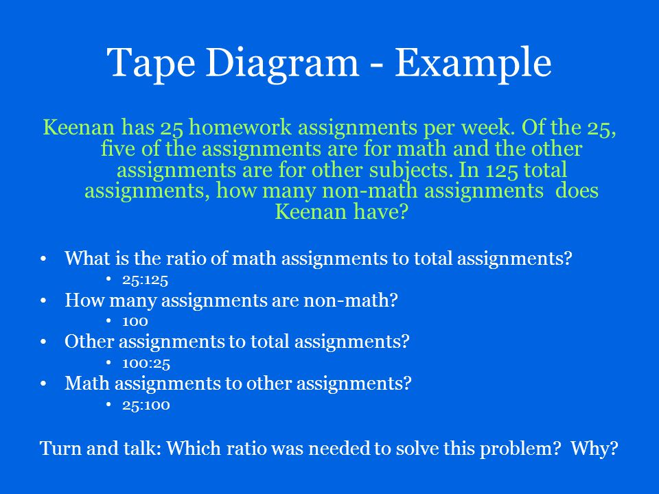Tape Diagram - Example Keenan has 25 homework assignments per week. Of the 25, five of the assignments are for math and the other assignments are for