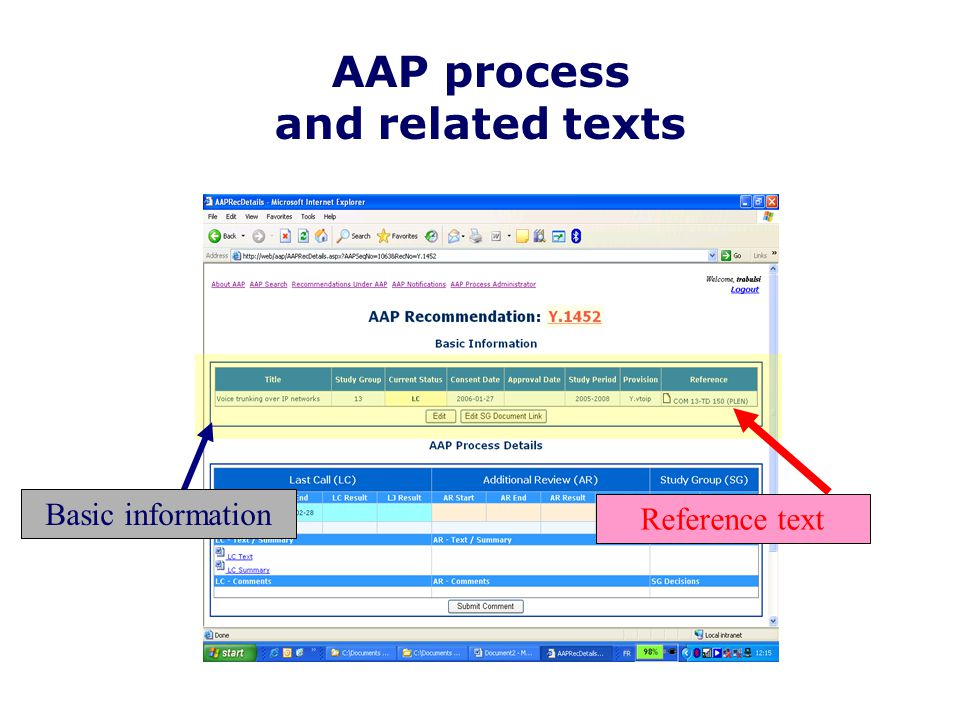 AAP process and related texts Basic information Reference text