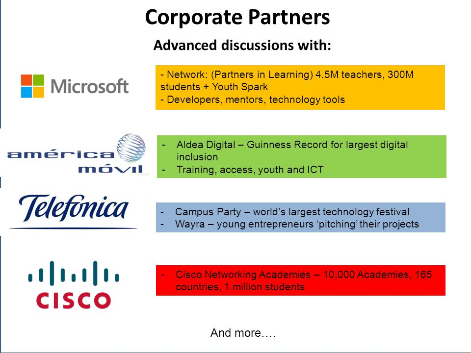 Corporate Partners Advanced discussions with: - Network: (Partners in Learning) 4.5M teachers, 300M students + Youth Spark - Developers, mentors, technology tools -Campus Party – world's largest technology festival -Wayra – young entrepreneurs 'pitching' their projects -Cisco Networking Academies – 10,000 Academies, 165 countries, 1 million students And more….