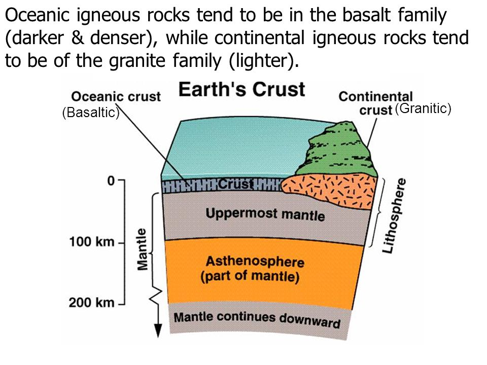 Oceanic igneous rocks tend to be in the basalt family (darker & denser), while continental igneous rocks tend to be of the granite family (lighter). P