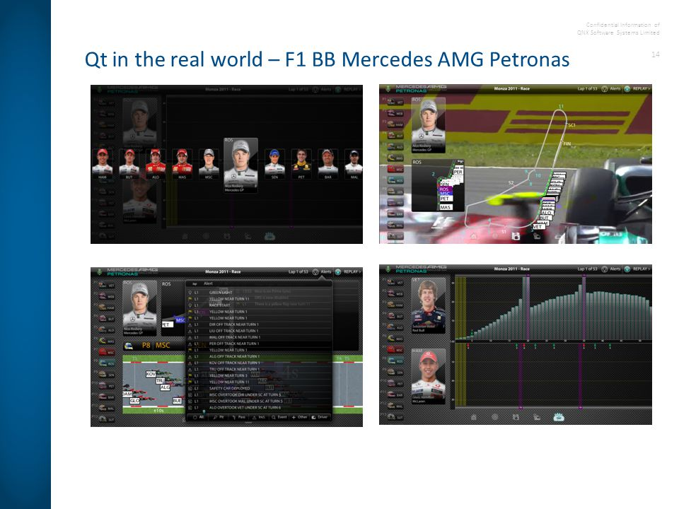 Confidential Information of QNX Software Systems Limited 14 Qt in the real world – F1 BB Mercedes AMG Petronas
