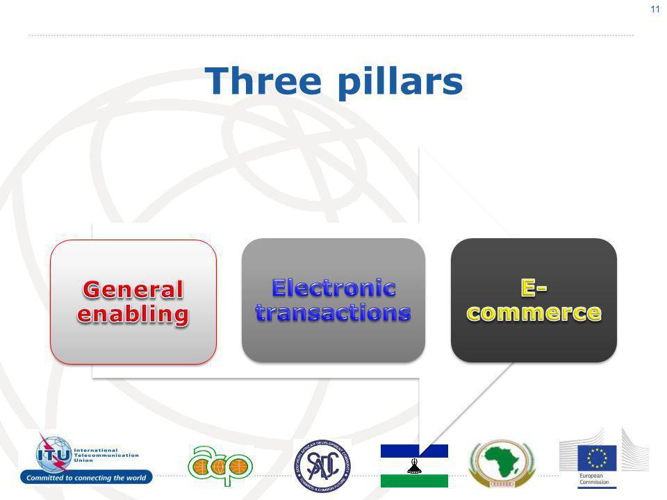 Three pillars 11