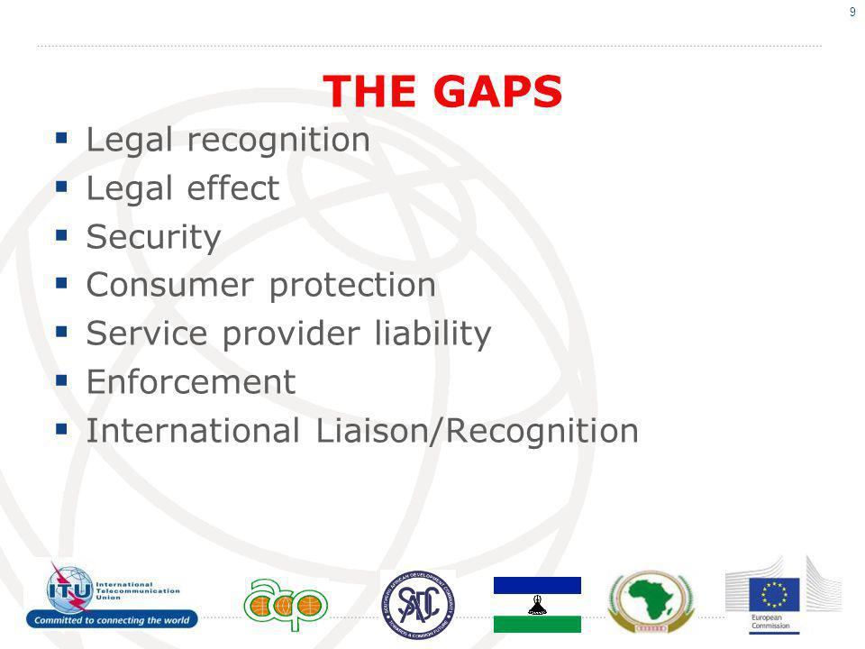 THE GAPS  Legal recognition  Legal effect  Security  Consumer protection  Service provider liability  Enforcement  International Liaison/Recogn