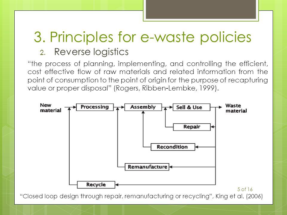 3. Principles for e-waste policies 2.