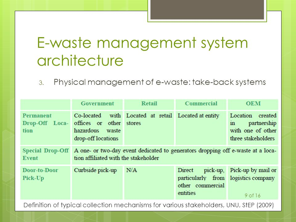 E-waste management system architecture 3. Physical management of e-waste: take-back systems Definition of typical collection mechanisms for various st
