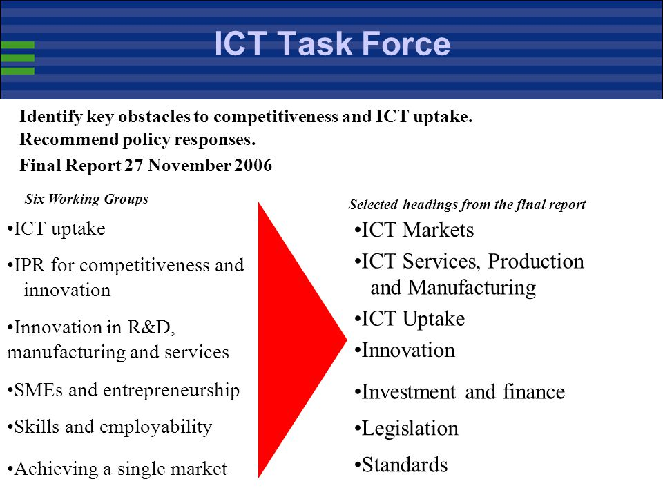 ICT as driver and enabler Development of new (online) business models EU ICT sector: Responsible for –4 % of value added to GDP, –40 % of productivity